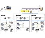 貝克曼庫爾特實驗室數據管理中間件-REMISOL Advance