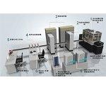 貝克曼庫爾特WASP和MicroScan和Biotyper微生物實驗室自動化流水線