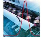 瑞士梅特勒-托利多統計質量控制(SQC)解決方案/電子天平稱量解決方案