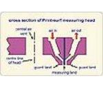 印刷表面粗糙度(PPS)