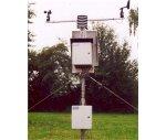 風蝕測量系統