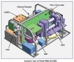 ACCESS C 微型多功能氣溶膠測量系統