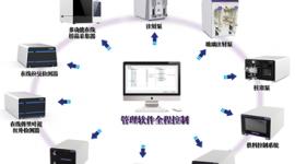 20190821 流动化学设备整体解决方案